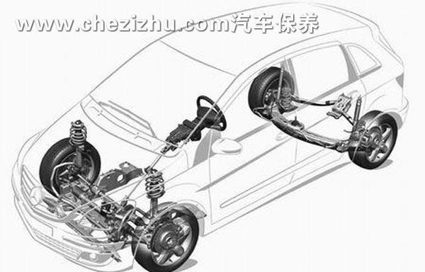 汽车保养常识——汽车功能部件保养